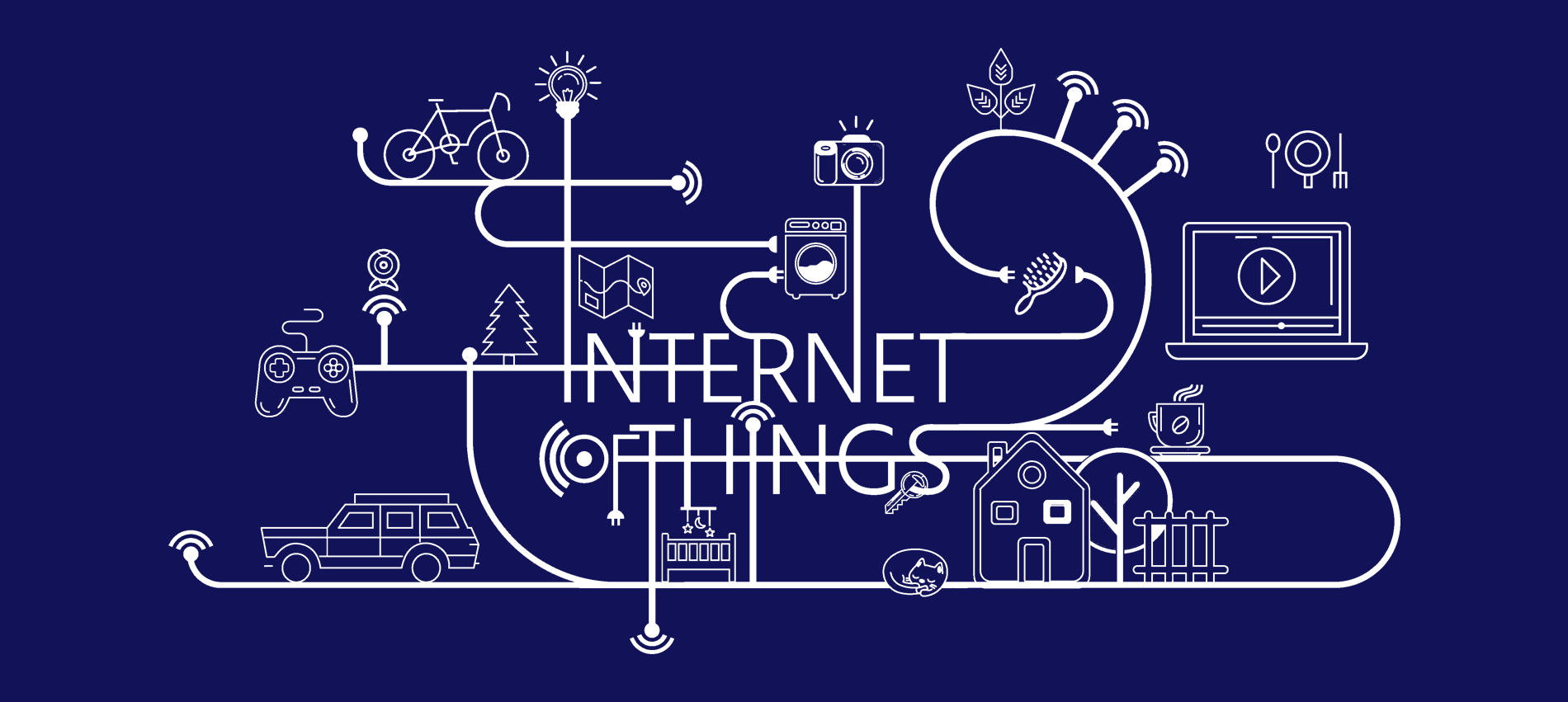 IOT Real-world Applications