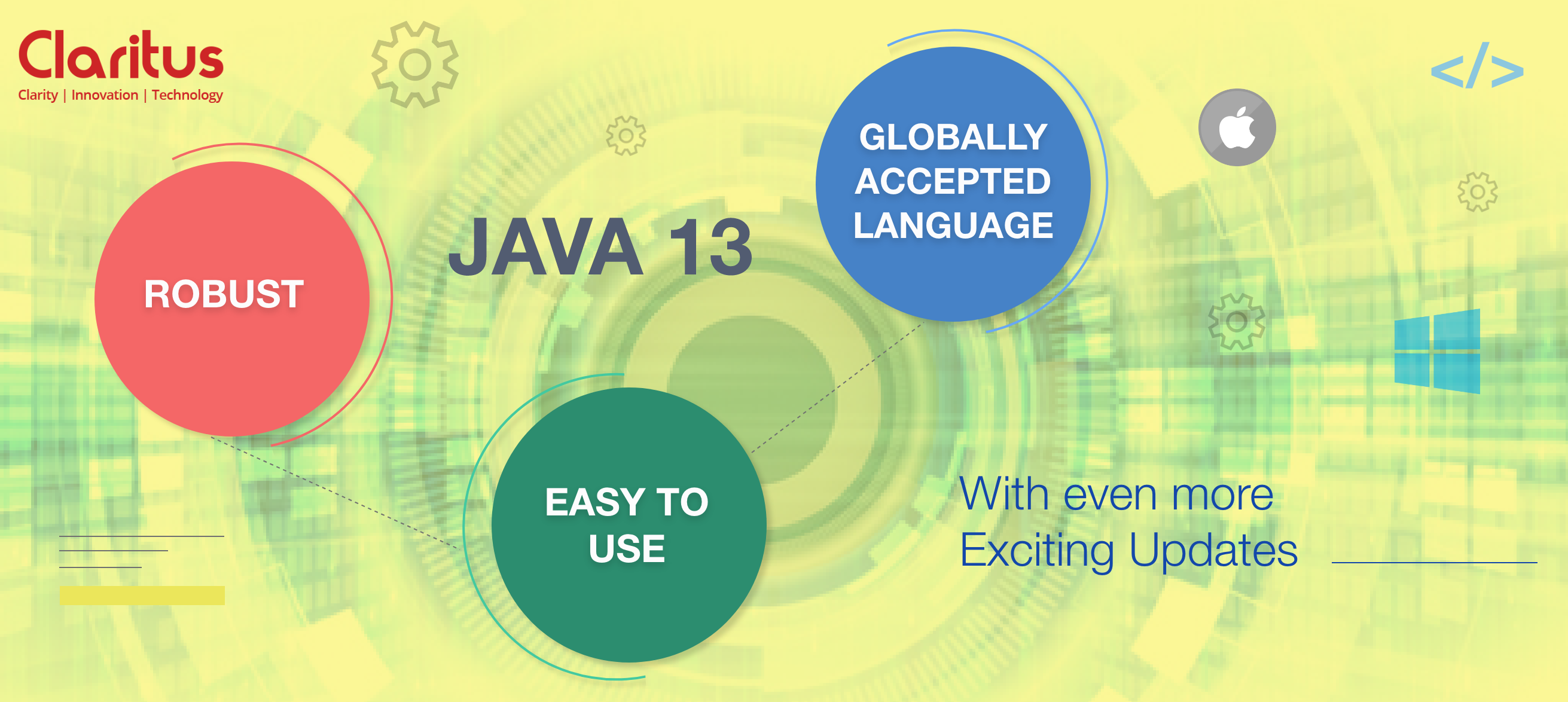 Java 13 Release Update, Features and Java Development